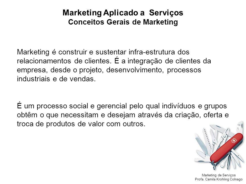 Marketing de Serviços Profa. Camila Krohling Colnago Marketing Aplicado a Serviços Conceitos Gerais de Marketing Marketing é construir e sustentar inf