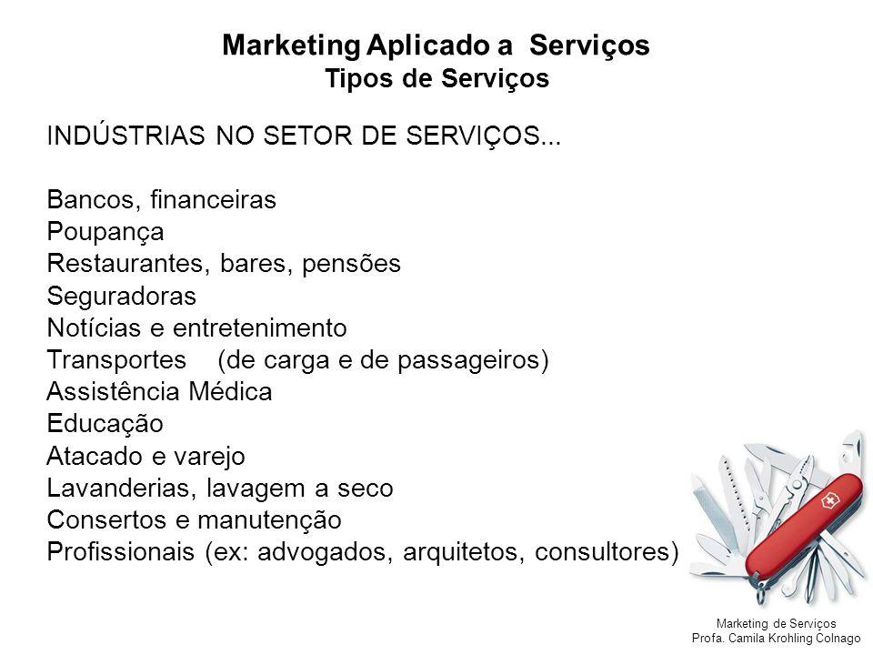 Marketing de Serviços Profa. Camila Krohling Colnago Marketing Aplicado a Serviços Tipos de Serviços INDÚSTRIAS NO SETOR DE SERVIÇOS... Bancos, financ