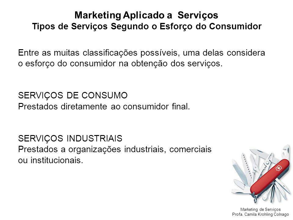 Marketing de Serviços Profa. Camila Krohling Colnago Marketing Aplicado a Serviços Tipos de Serviços Segundo o Esforço do Consumidor Entre as muitas c