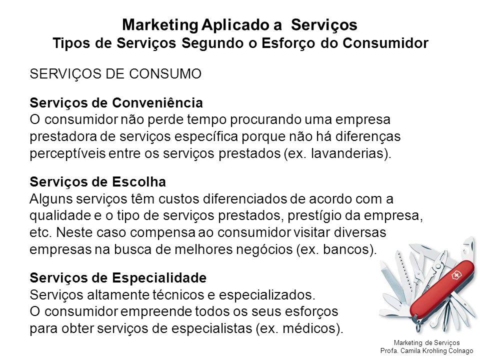 Marketing de Serviços Profa. Camila Krohling Colnago SERVIÇOS DE CONSUMO Serviços de Conveniência O consumidor não perde tempo procurando uma empresa