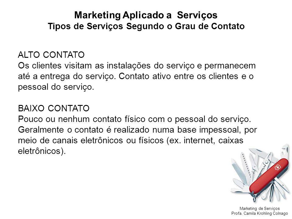 Marketing de Serviços Profa. Camila Krohling Colnago Marketing Aplicado a Serviços Tipos de Serviços Segundo o Grau de Contato ALTO CONTATO Os cliente