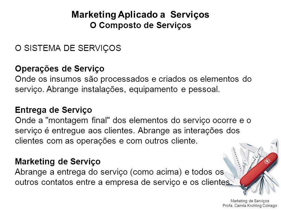 Marketing de Serviços Profa. Camila Krohling Colnago O SISTEMA DE SERVIÇOS Operações de Serviço Onde os insumos são processados e criados os elementos