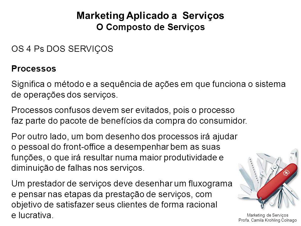 Marketing de Serviços Profa. Camila Krohling Colnago Marketing Aplicado a Serviços O Composto de Serviços OS 4 Ps DOS SERVIÇOS Processos Significa o m