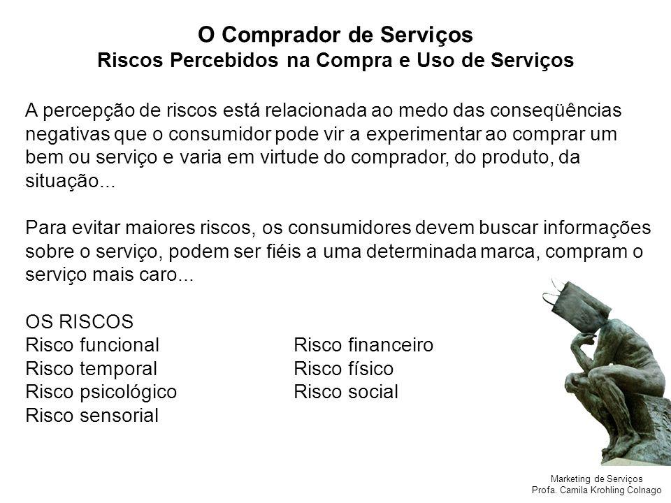 Marketing de Serviços Profa. Camila Krohling Colnago O Comprador de Serviços Riscos Percebidos na Compra e Uso de Serviços A percepção de riscos está