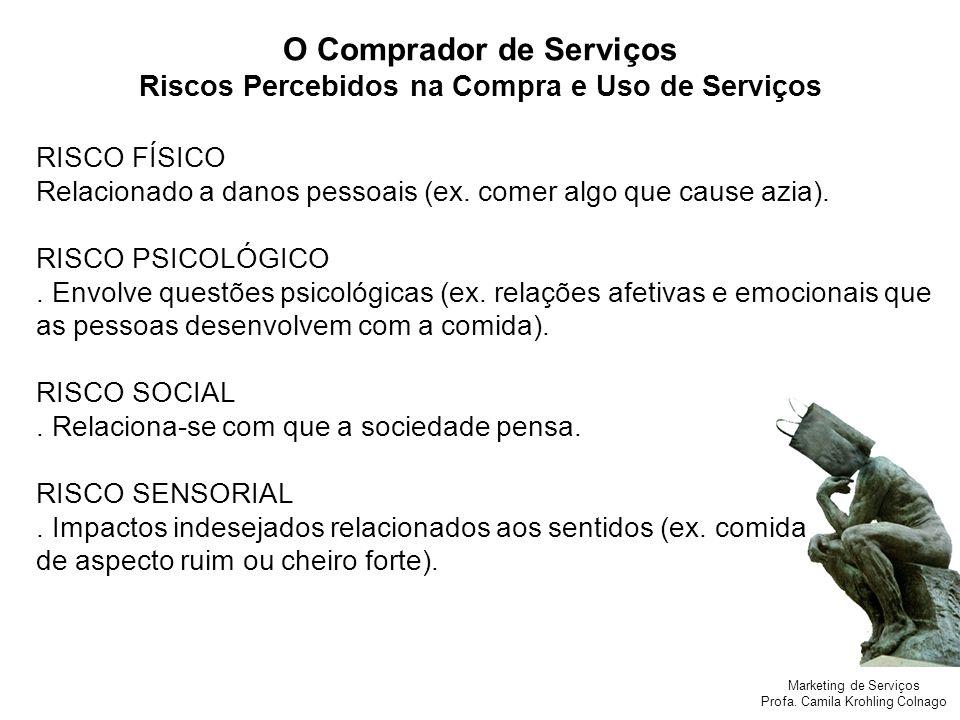 Marketing de Serviços Profa. Camila Krohling Colnago O Comprador de Serviços Riscos Percebidos na Compra e Uso de Serviços RISCO FÍSICO Relacionado a