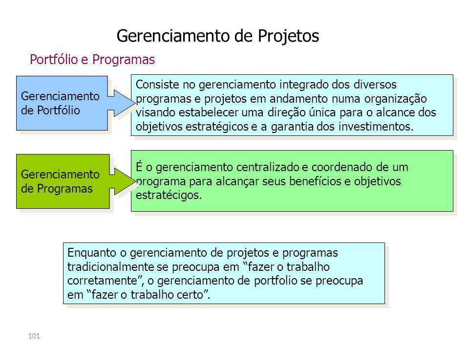 101 Portfólio e Programas Consiste no gerenciamento integrado dos diversos programas e projetos em andamento numa organização visando estabelecer uma