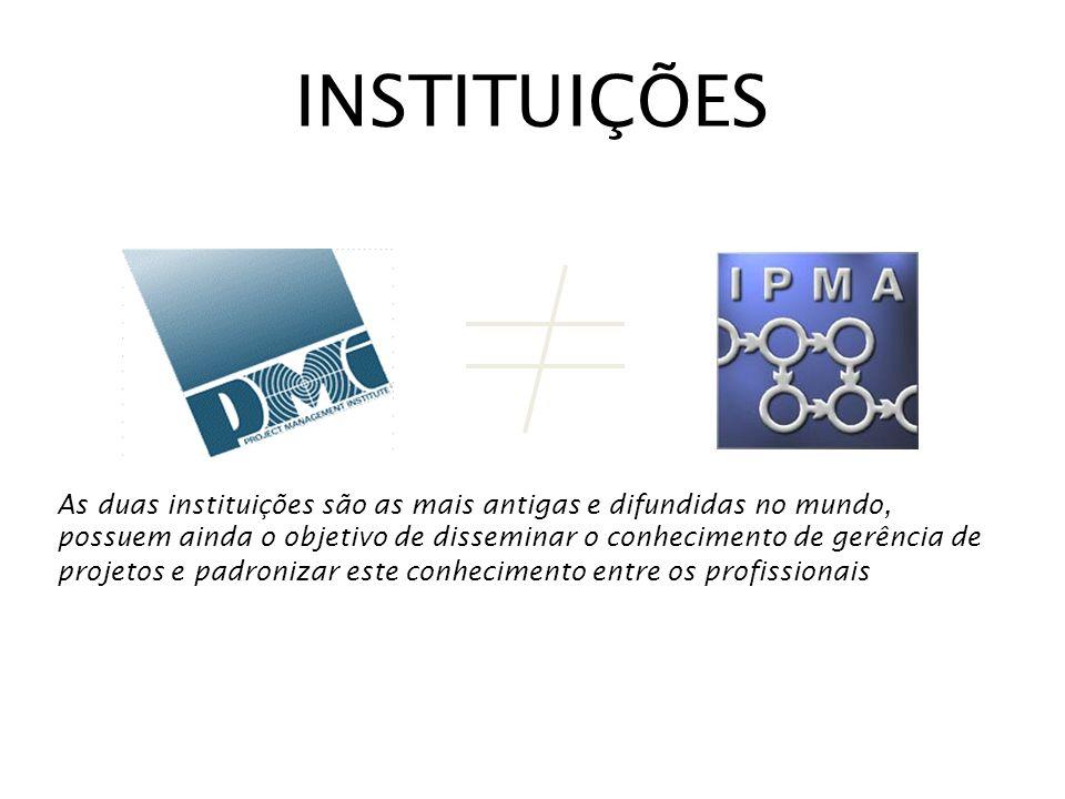 INSTITUIÇÕES As duas instituições são as mais antigas e difundidas no mundo, possuem ainda o objetivo de disseminar o conhecimento de gerência de proj