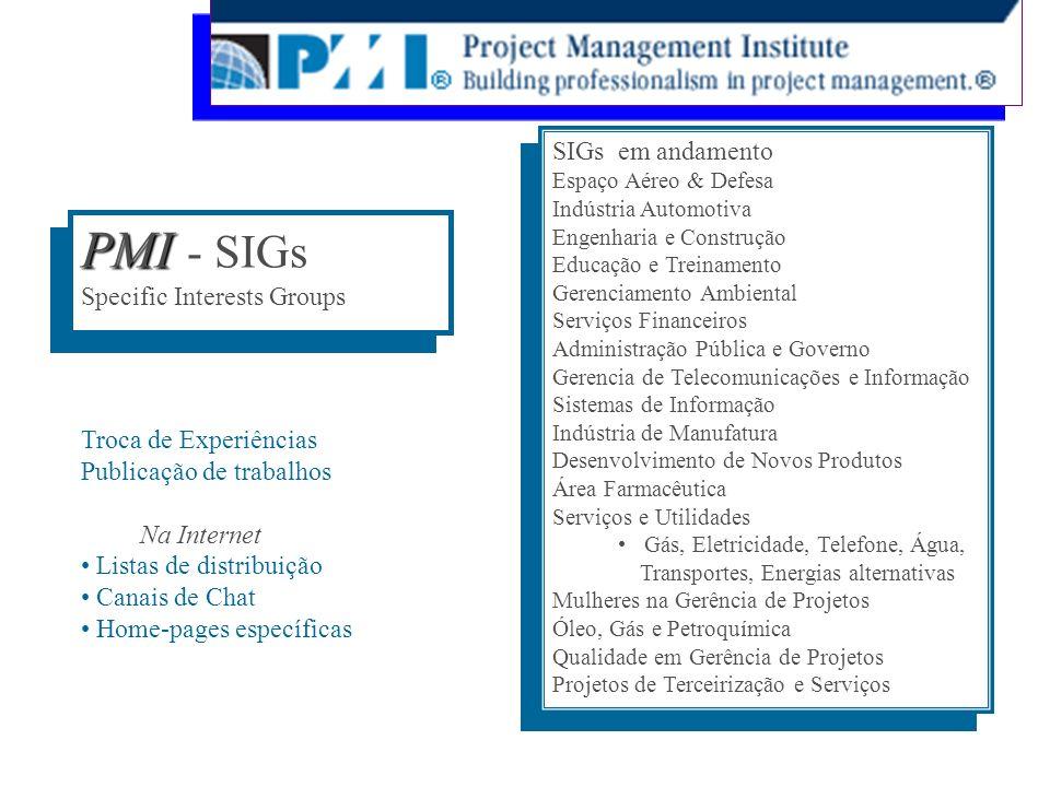SIGs em andamento Espaço Aéreo & Defesa Indústria Automotiva Engenharia e Construção Educação e Treinamento Gerenciamento Ambiental Serviços Financeir