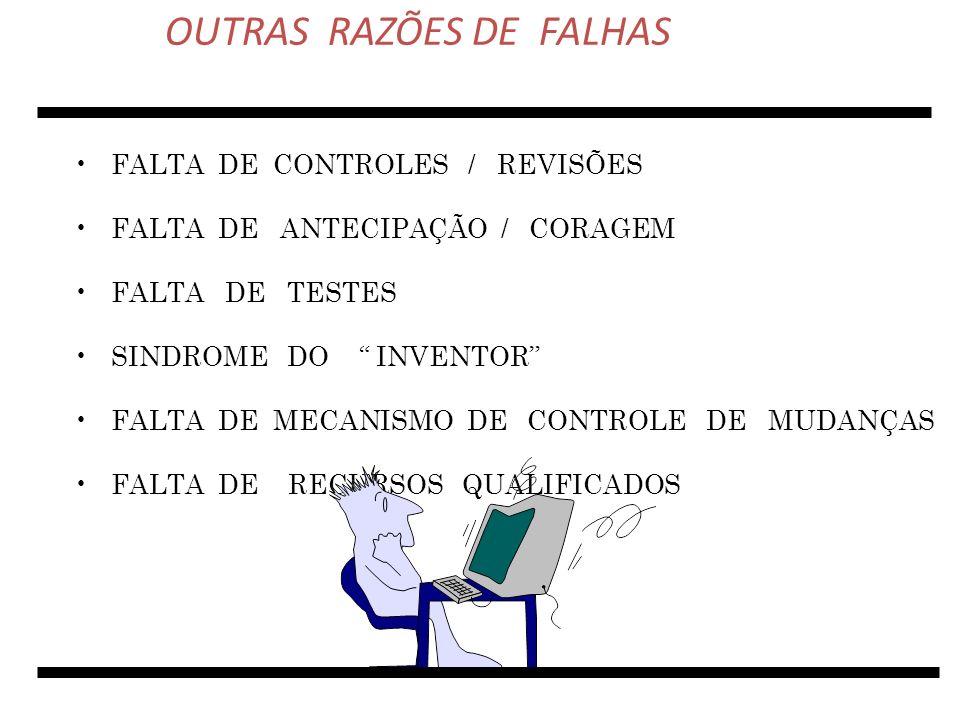 OUTRAS RAZÕES DE FALHAS FALTA DE CONTROLES / REVISÕES FALTA DE ANTECIPAÇÃO / CORAGEM FALTA DE TESTES SINDROME DO INVENTOR FALTA DE MECANISMO DE CONTRO