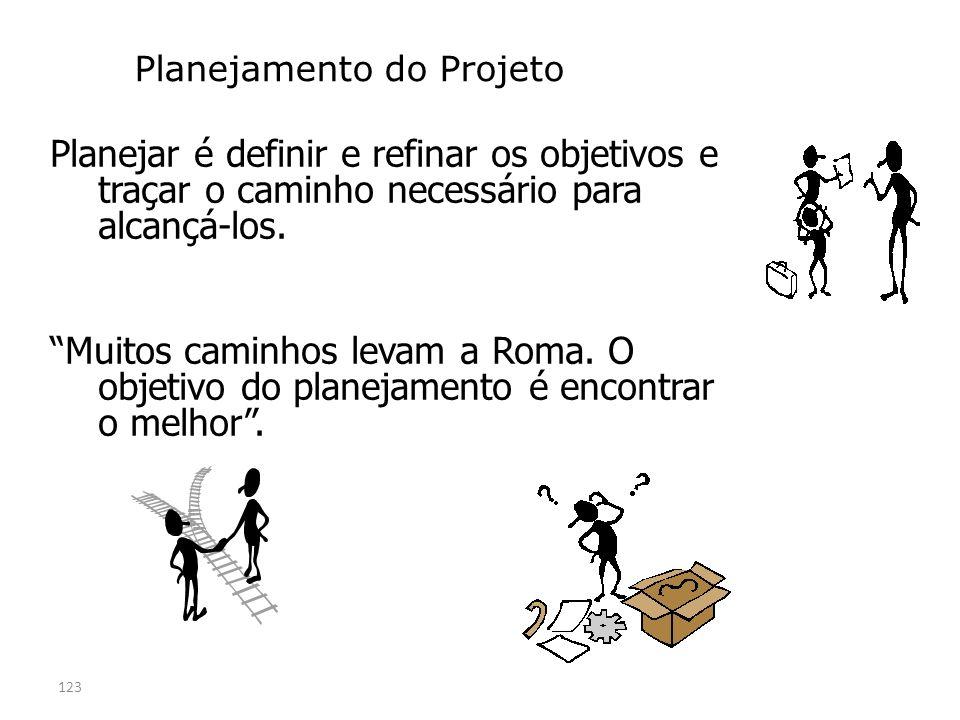 123 Planejamento do Projeto Planejar é definir e refinar os objetivos e traçar o caminho necessário para alcançá-los. Muitos caminhos levam a Roma. O