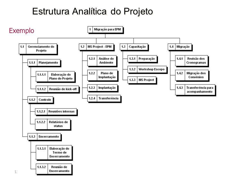 125 Estrutura Analítica do Projeto Exemplo