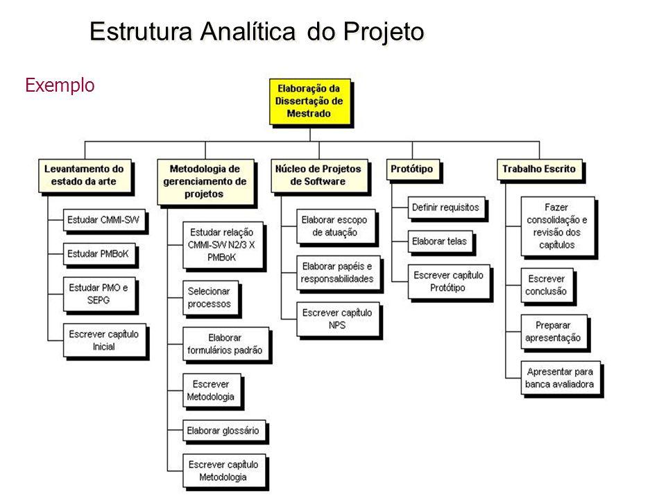 127 Estrutura Analítica do Projeto Exemplo