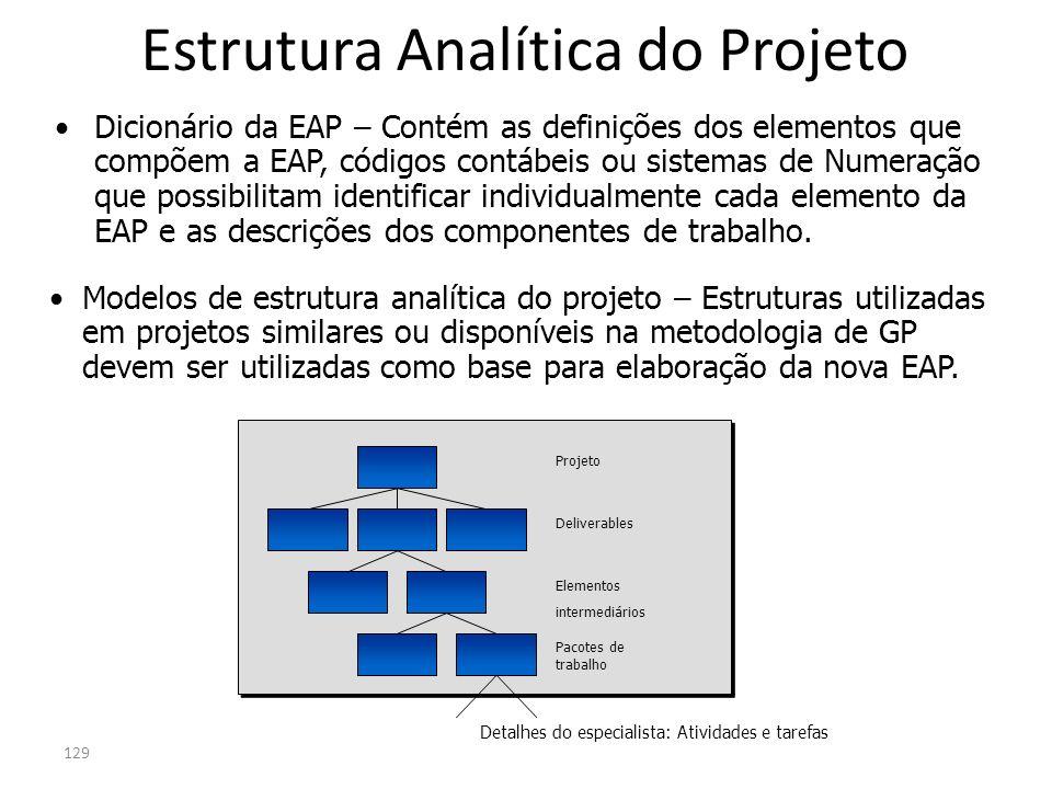 129 Modelos de estrutura analítica do projeto – Estruturas utilizadas em projetos similares ou disponíveis na metodologia de GP devem ser utilizadas c