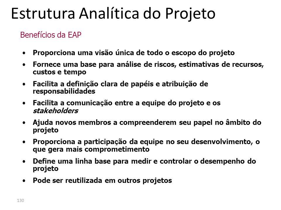 130 Estrutura Analítica do Projeto Proporciona uma visão única de todo o escopo do projeto Fornece uma base para análise de riscos, estimativas de rec