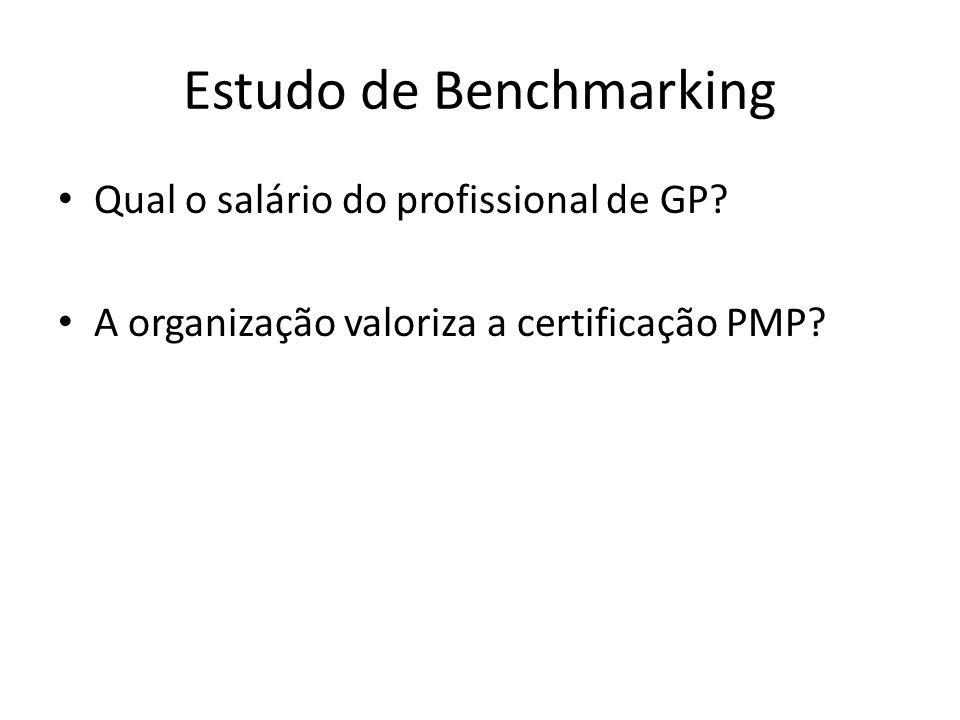 Estudo de Benchmarking Qual o salário do profissional de GP? A organização valoriza a certificação PMP?