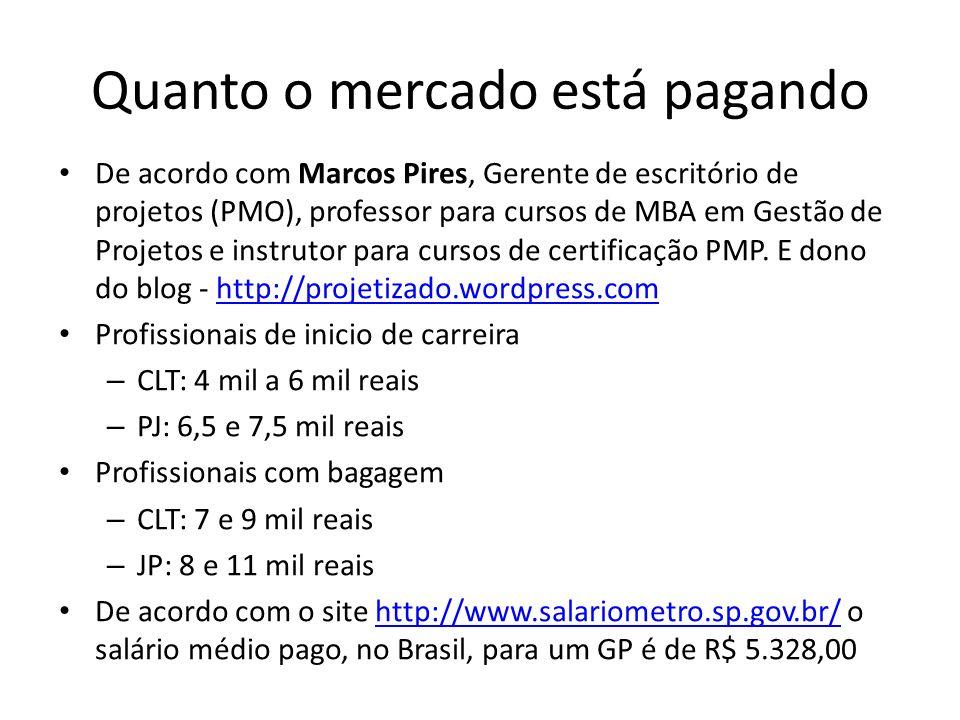 Quanto o mercado está pagando De acordo com Marcos Pires, Gerente de escritório de projetos (PMO), professor para cursos de MBA em Gestão de Projetos