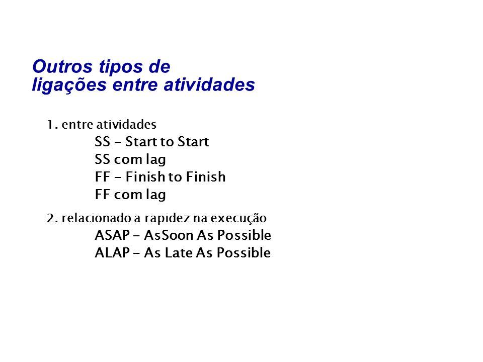 Outros tipos de ligações entre atividades 1. entre atividades SS - Start to Start SS com lag FF - Finish to Finish FF com lag 2. relacionado a rapidez