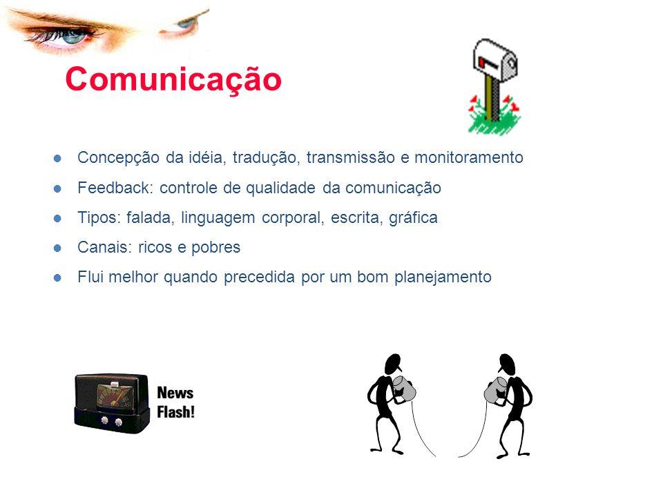 Comunicação Concepção da idéia, tradução, transmissão e monitoramento Feedback: controle de qualidade da comunicação Tipos: falada, linguagem corporal