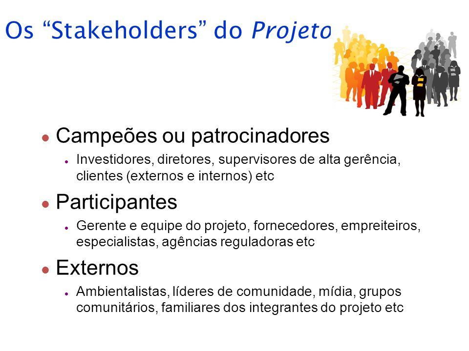 Os Stakeholders do Projeto Campeões ou patrocinadores Investidores, diretores, supervisores de alta gerência, clientes (externos e internos) etc Parti