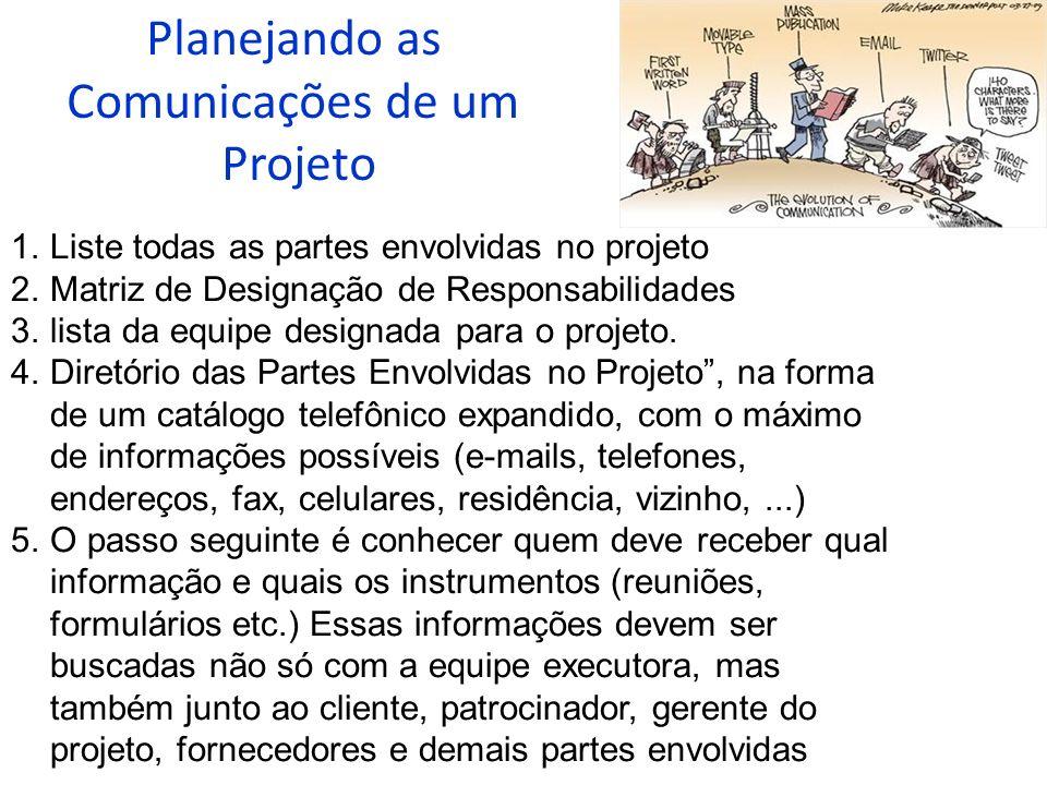 Planejando as Comunicações de um Projeto 1.Liste todas as partes envolvidas no projeto 2.Matriz de Designação de Responsabilidades 3.lista da equipe d