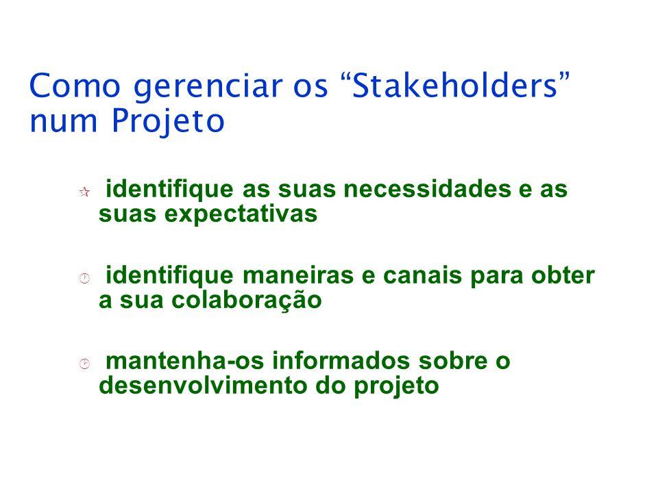 Como gerenciar os Stakeholders num Projeto ¶ identifique as suas necessidades e as suas expectativas · identifique maneiras e canais para obter a sua