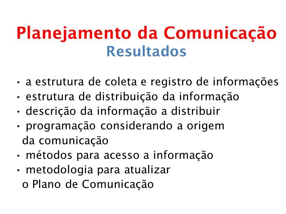 Planejamento da Comunicação Resultados a estrutura de coleta e registro de informações estrutura de distribuição da informação descrição da informação