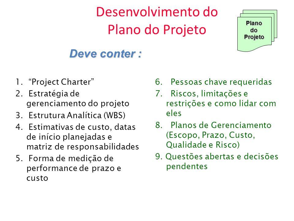 Desenvolvimento do Plano do Projeto PlanodoProjeto 1. Project Charter 2. Estratégia de gerenciamento do projeto 3. Estrutura Analítica (WBS) 4. Estima