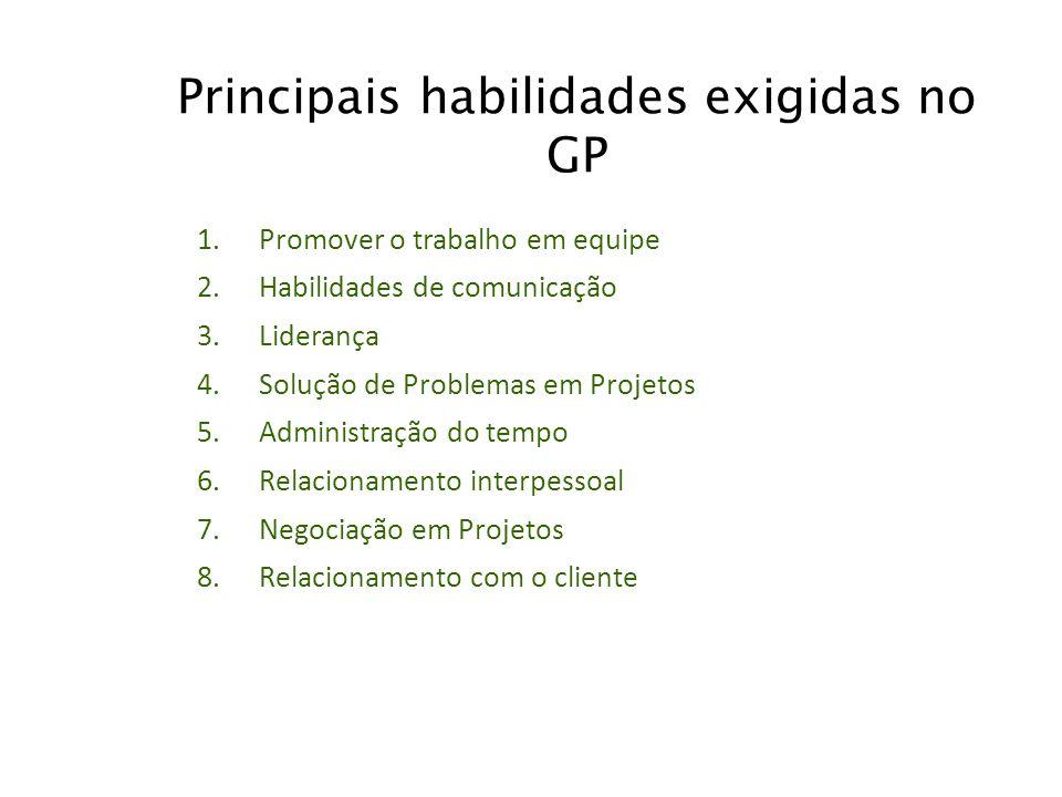 Principais habilidades exigidas no GP 1.Promover o trabalho em equipe 2.Habilidades de comunicação 3.Liderança 4.Solução de Problemas em Projetos 5.Ad