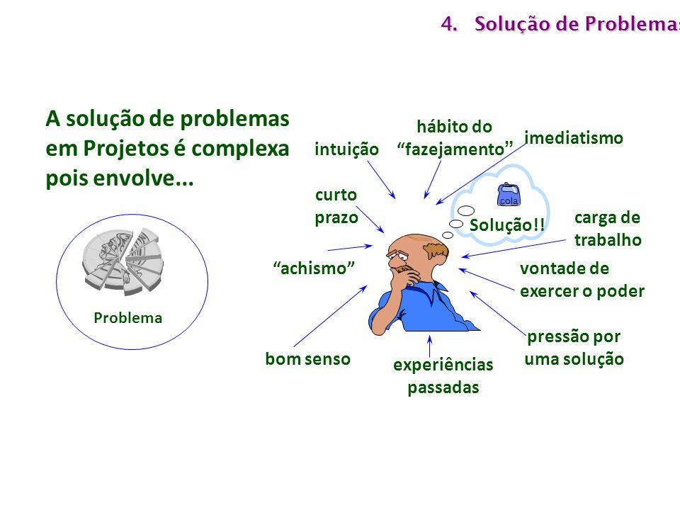 A solução de problemas em Projetos é complexa pois envolve... Problema Solução!! intuição hábito do fazejamento imediatismo carga de trabalho vontade