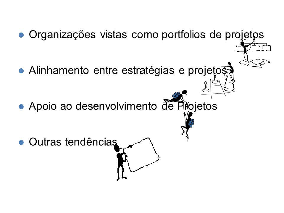 Organizações vistas como portfolios de projetos Alinhamento entre estratégias e projetos Apoio ao desenvolvimento de Projetos Outras tendências