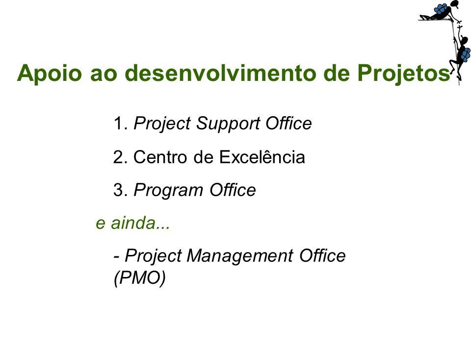 1. Project Support Office 2. Centro de Excelência 3. Program Office e ainda... - Project Management Office (PMO) Apoio ao desenvolvimento de Projetos
