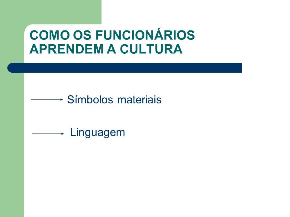 COMO OS FUNCIONÁRIOS APRENDEM A CULTURA Símbolos materiais Linguagem