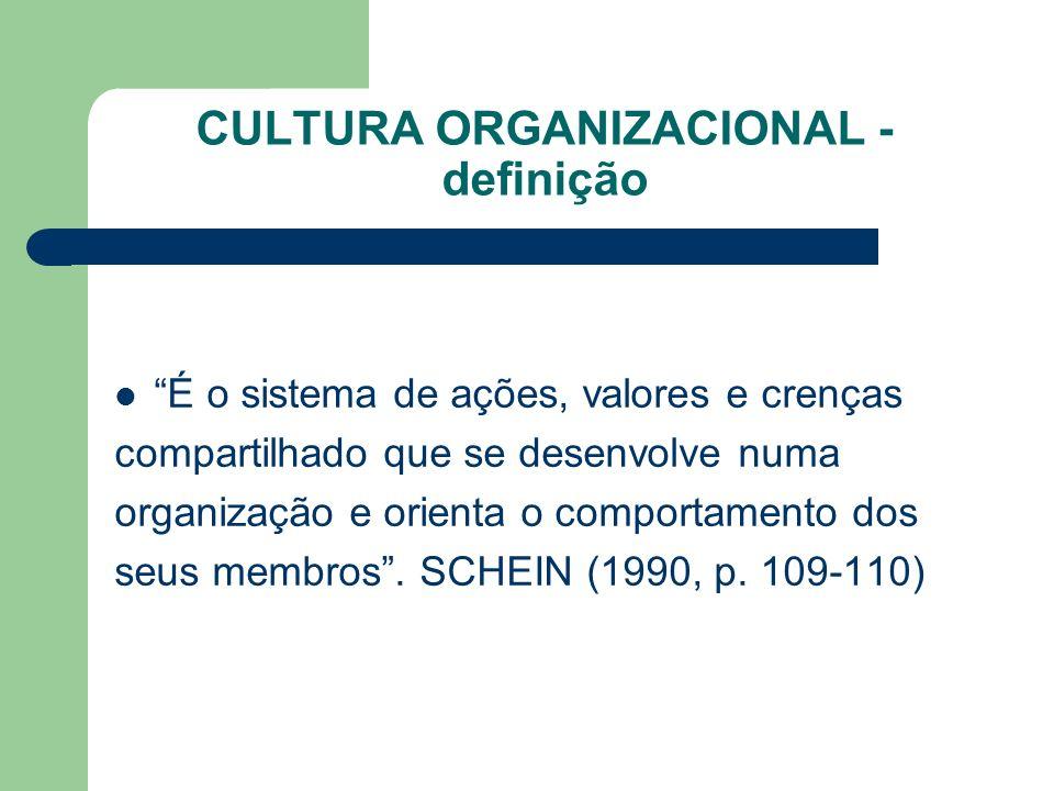 Cultura organizacional AS ORGANIZAÇÕES POSSUEM CULTURAS UNIFORMES?