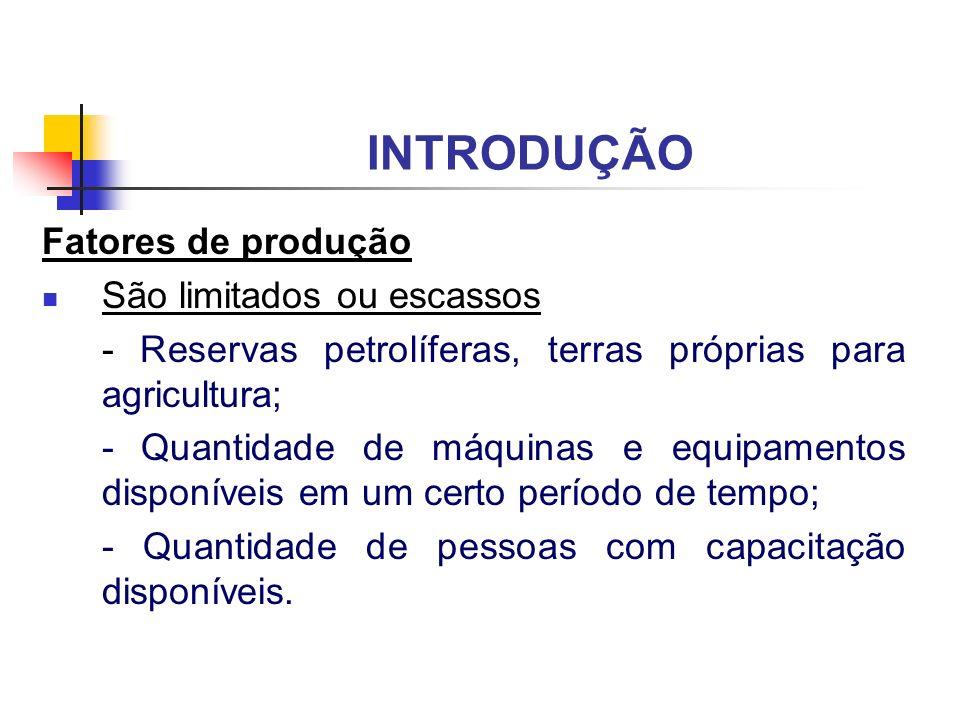 INTRODUÇÃO Fatores de produção São limitados ou escassos - Reservas petrolíferas, terras próprias para agricultura; - Quantidade de máquinas e equipam