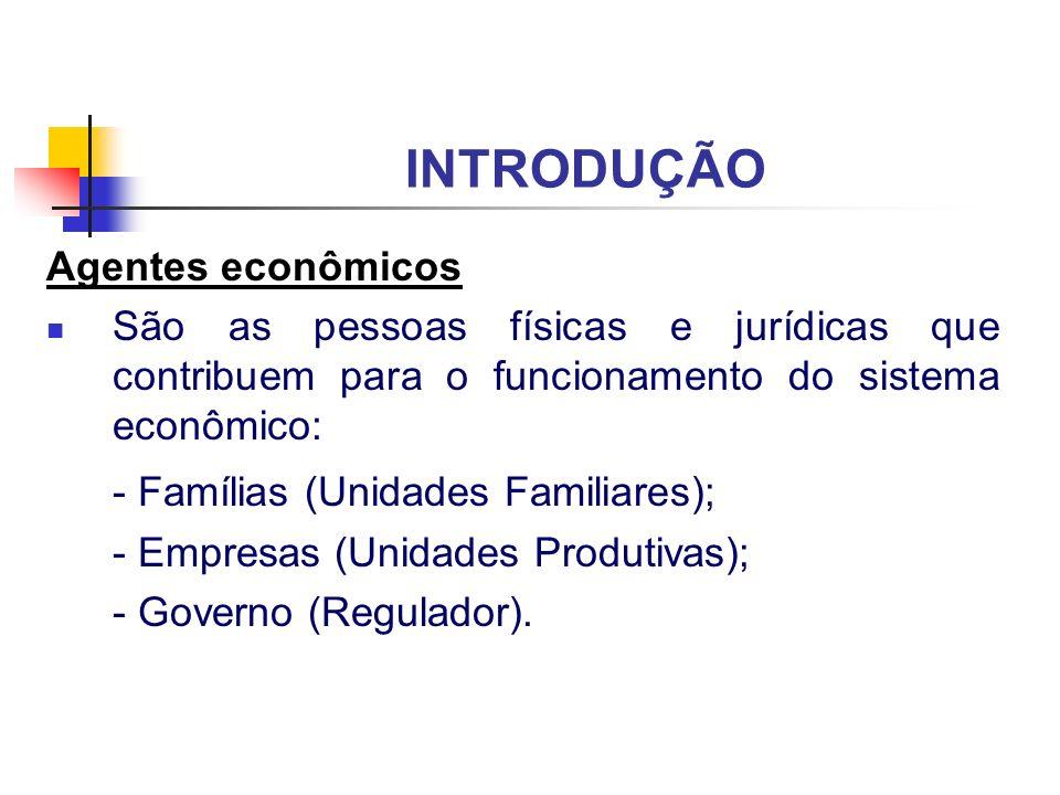 INTRODUÇÃO Agentes econômicos São as pessoas físicas e jurídicas que contribuem para o funcionamento do sistema econômico: - Famílias (Unidades Famili