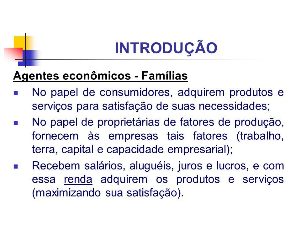 INTRODUÇÃO Agentes econômicos - Famílias No papel de consumidores, adquirem produtos e serviços para satisfação de suas necessidades; No papel de prop
