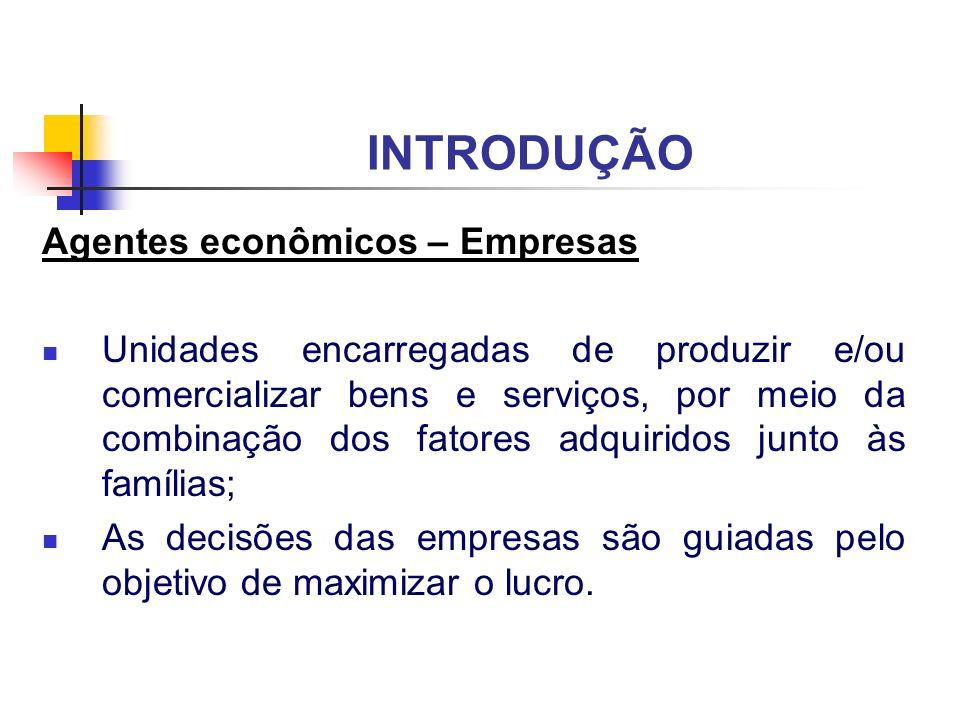 INTRODUÇÃO Agentes econômicos – Empresas Unidades encarregadas de produzir e/ou comercializar bens e serviços, por meio da combinação dos fatores adqu
