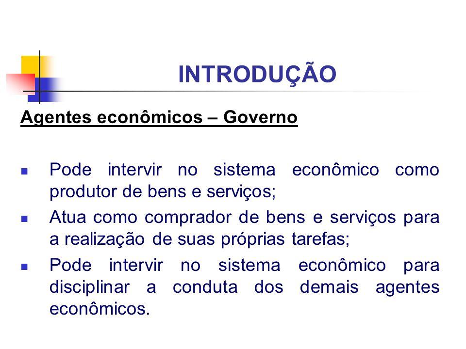 INTRODUÇÃO Agentes econômicos – Governo Pode intervir no sistema econômico como produtor de bens e serviços; Atua como comprador de bens e serviços pa