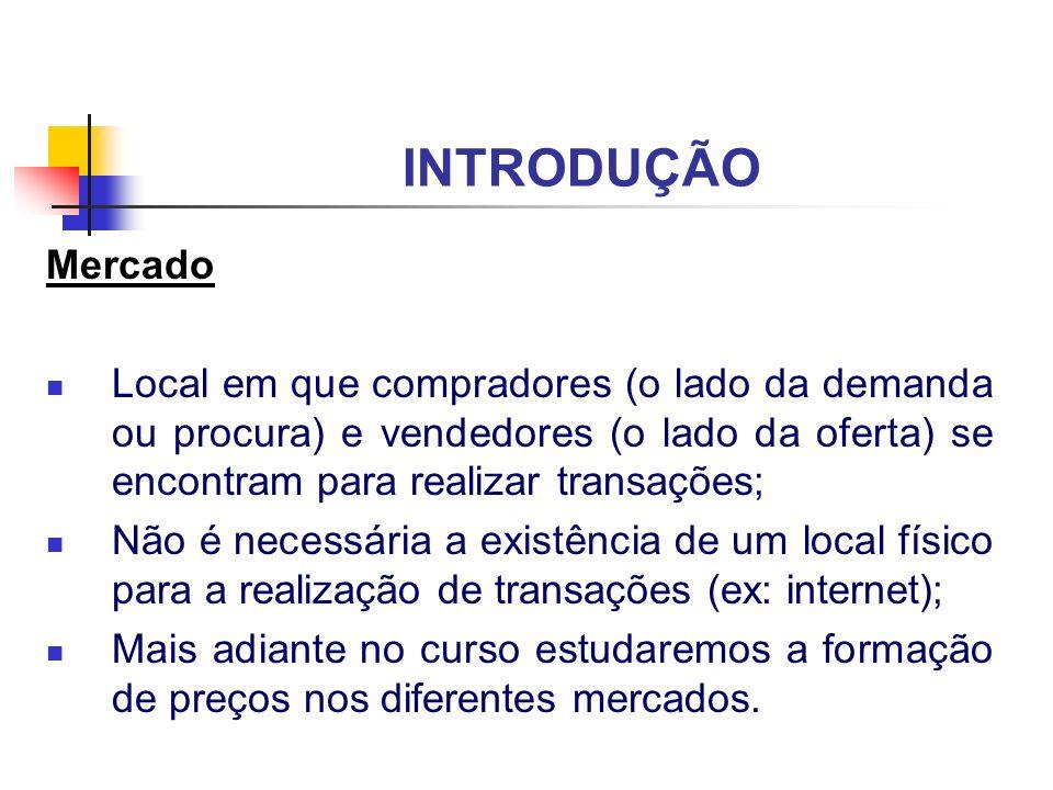 INTRODUÇÃO Mercado Local em que compradores (o lado da demanda ou procura) e vendedores (o lado da oferta) se encontram para realizar transações; Não
