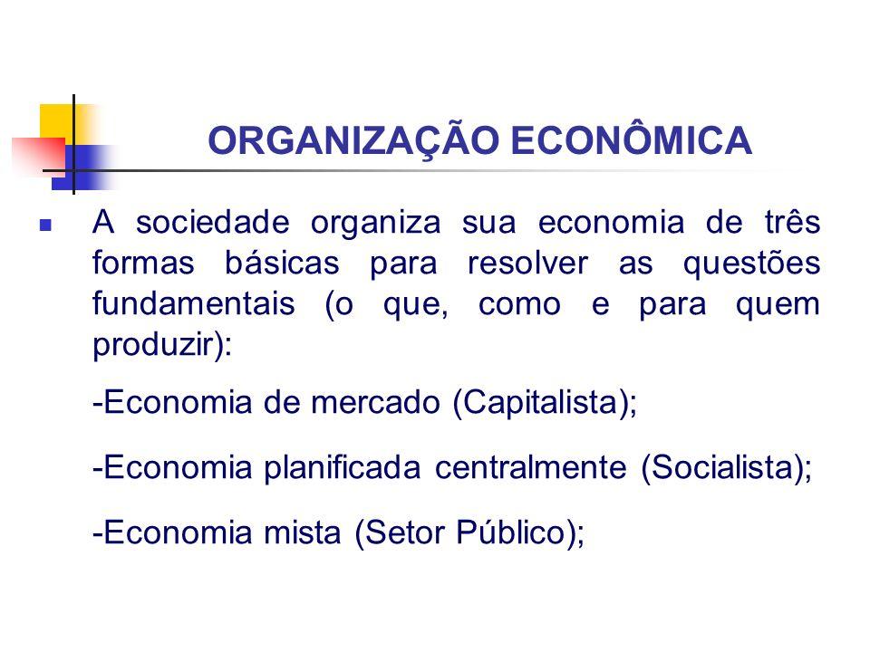 A sociedade organiza sua economia de três formas básicas para resolver as questões fundamentais (o que, como e para quem produzir): -Economia de merca