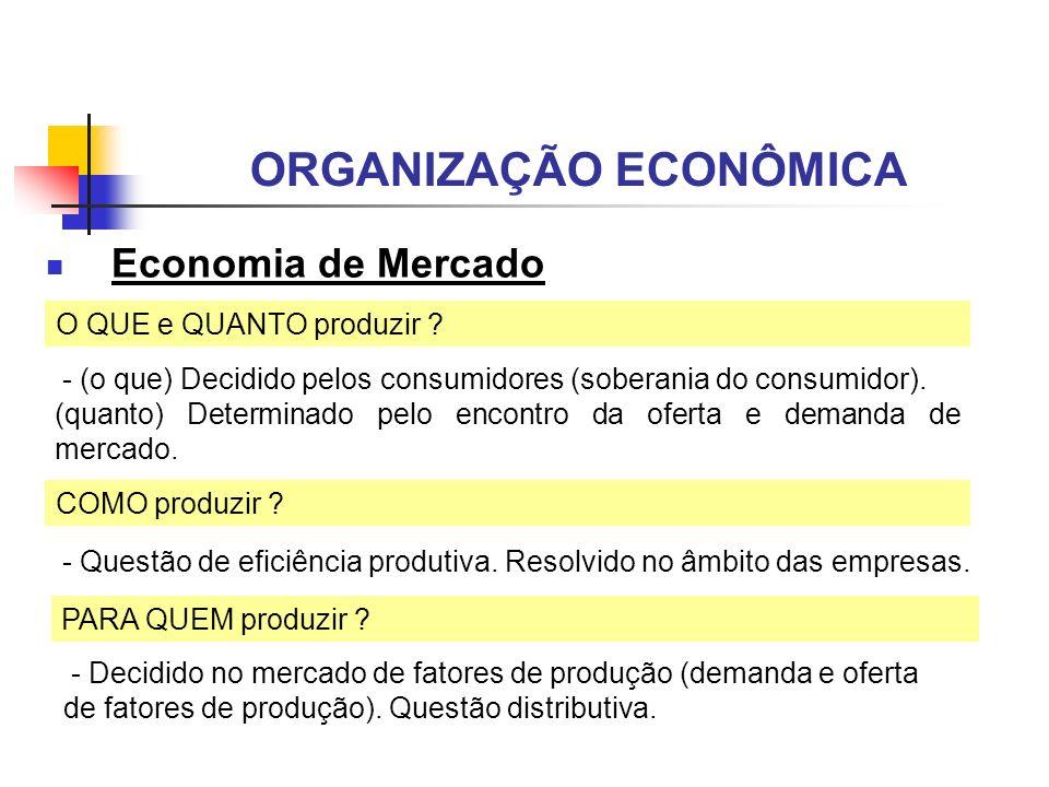 ORGANIZAÇÃO ECONÔMICA Economia de Mercado O QUE e QUANTO produzir ? - (o que) Decidido pelos consumidores (soberania do consumidor). (quanto) Determin