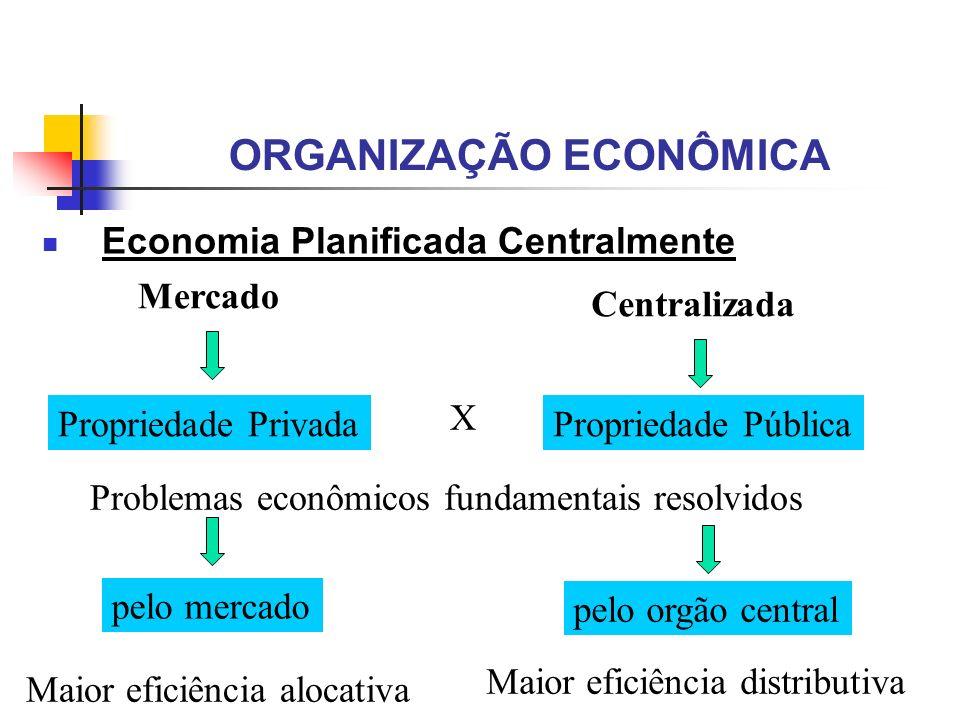 ORGANIZAÇÃO ECONÔMICA Economia Planificada Centralmente Propriedade Privada Problemas econômicos fundamentais resolvidos pelo mercado pelo orgão centr