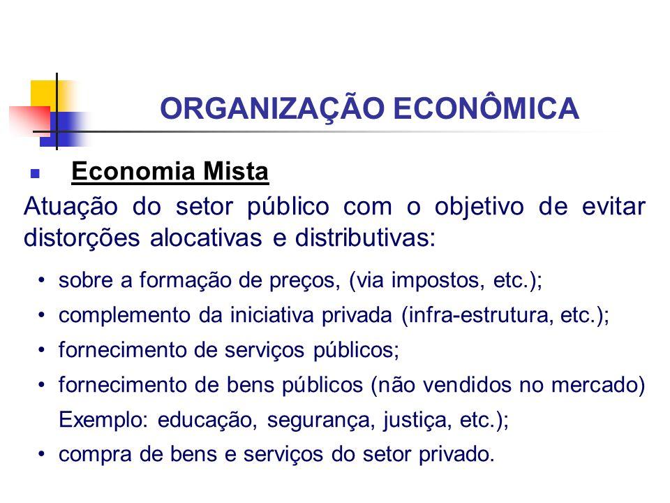 ORGANIZAÇÃO ECONÔMICA Economia Mista Atuação do setor público com o objetivo de evitar distorções alocativas e distributivas: sobre a formação de preç