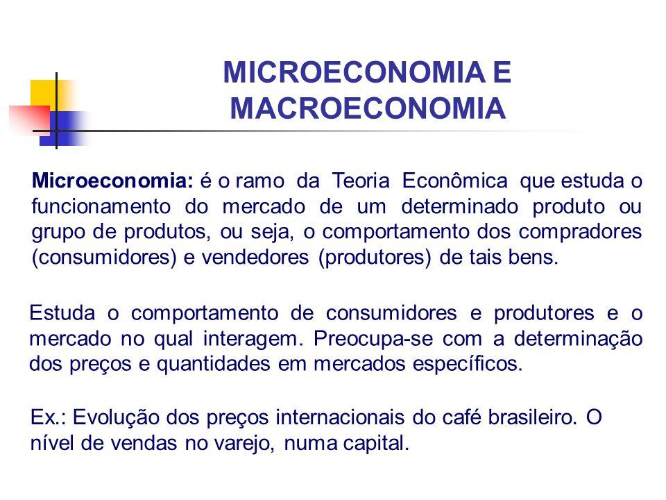 MICROECONOMIA E MACROECONOMIA Microeconomia: é o ramo da Teoria Econômica que estuda o funcionamento do mercado de um determinado produto ou grupo de