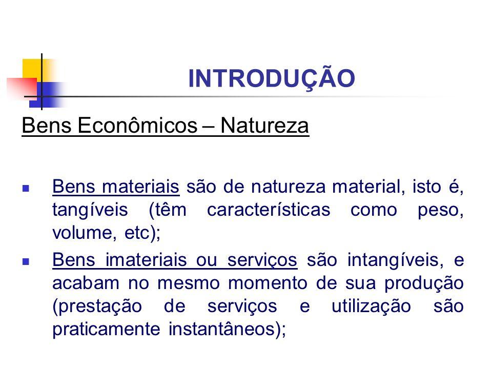 INTRODUÇÃO Bens Econômicos – Natureza Bens materiais são de natureza material, isto é, tangíveis (têm características como peso, volume, etc); Bens im