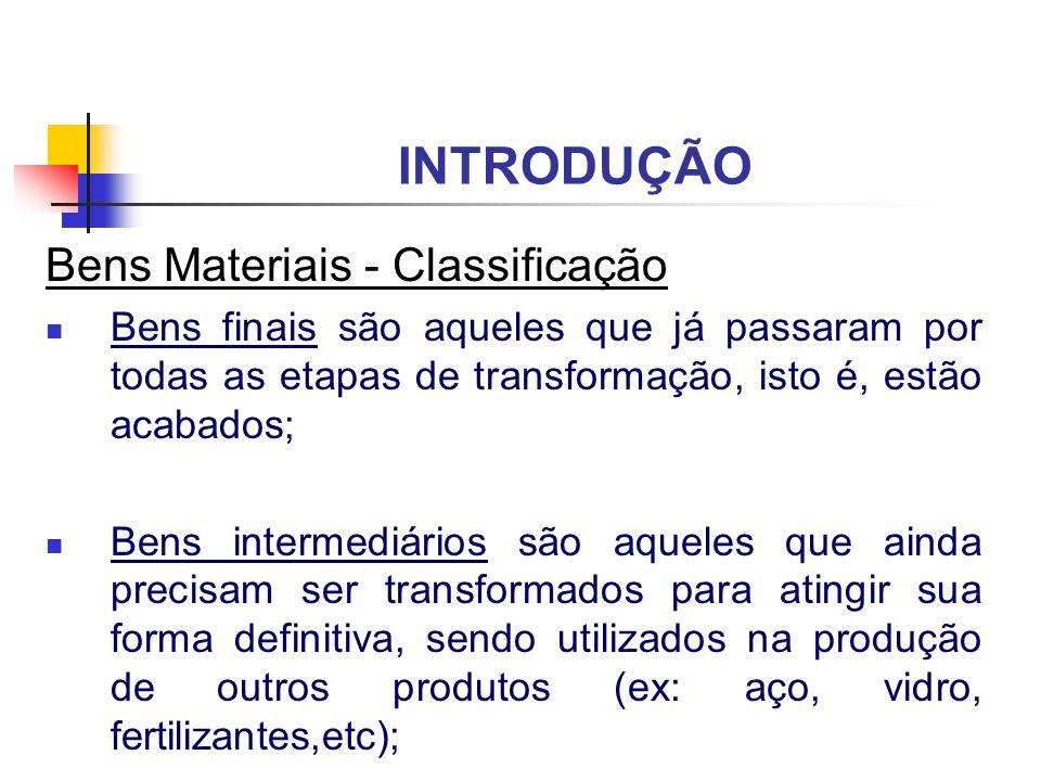 INTRODUÇÃO Bens Materiais - Classificação Bens finais são aqueles que já passaram por todas as etapas de transformação, isto é, estão acabados; Bens i