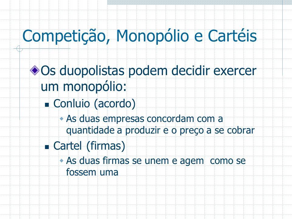 Competição, Monopólio e Cartéis Os duopolistas podem decidir exercer um monopólio: Conluio (acordo) As duas empresas concordam com a quantidade a prod