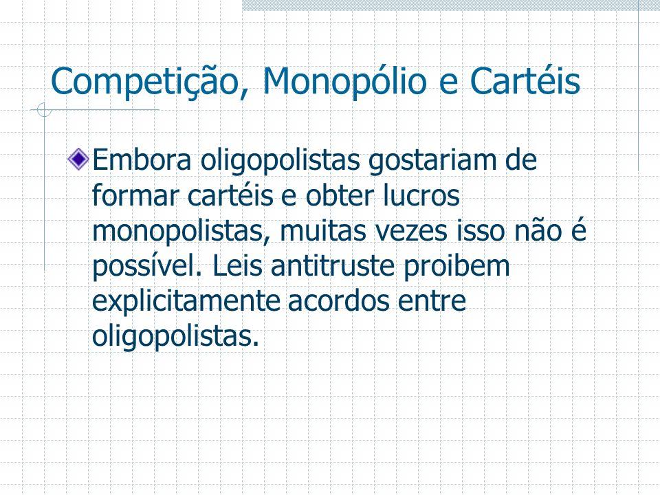 Competição, Monopólio e Cartéis Embora oligopolistas gostariam de formar cartéis e obter lucros monopolistas, muitas vezes isso não é possível. Leis a