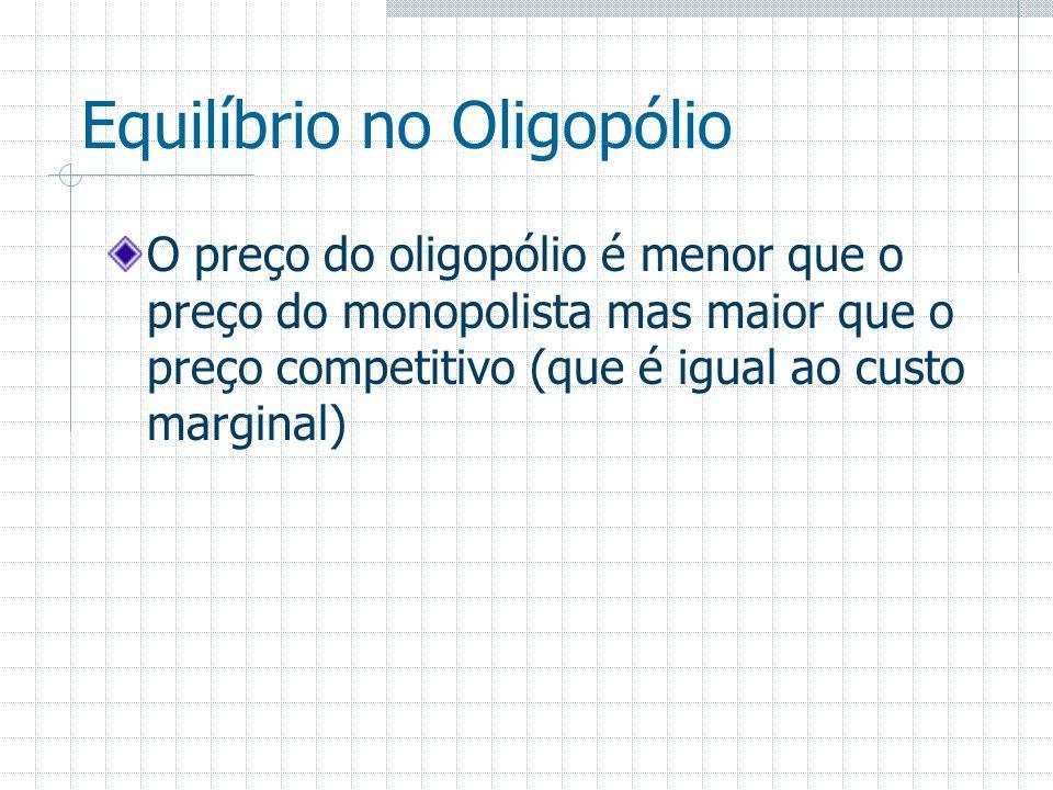 Equilíbrio no Oligopólio O preço do oligopólio é menor que o preço do monopolista mas maior que o preço competitivo (que é igual ao custo marginal)