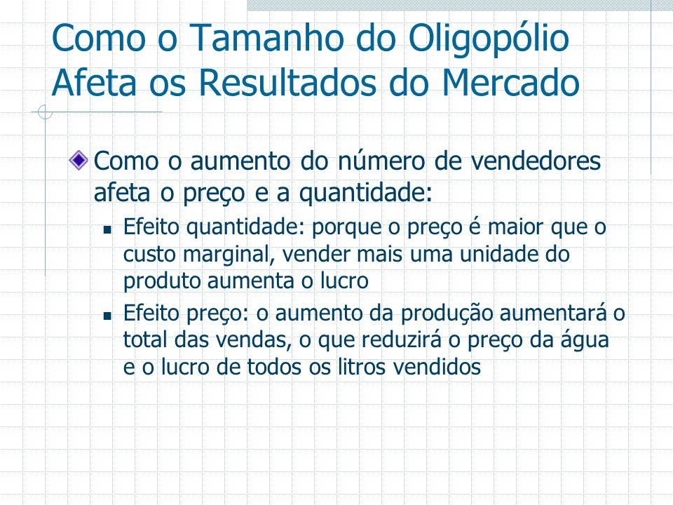 Como o Tamanho do Oligopólio Afeta os Resultados do Mercado Como o aumento do número de vendedores afeta o preço e a quantidade: Efeito quantidade: po